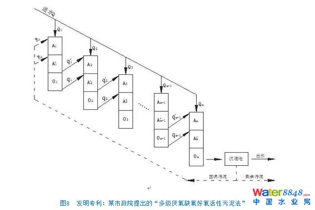 多级cd4017串联电路图
