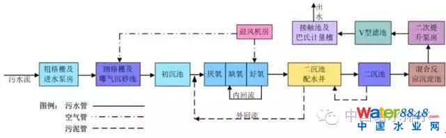 电路 电路图 电子 设计 素材 原理图 640_198