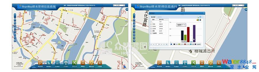 桂林排水管网gis共享服务系统