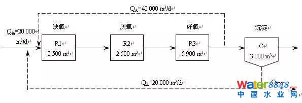 电路 电路图 电子 原理图 595_203