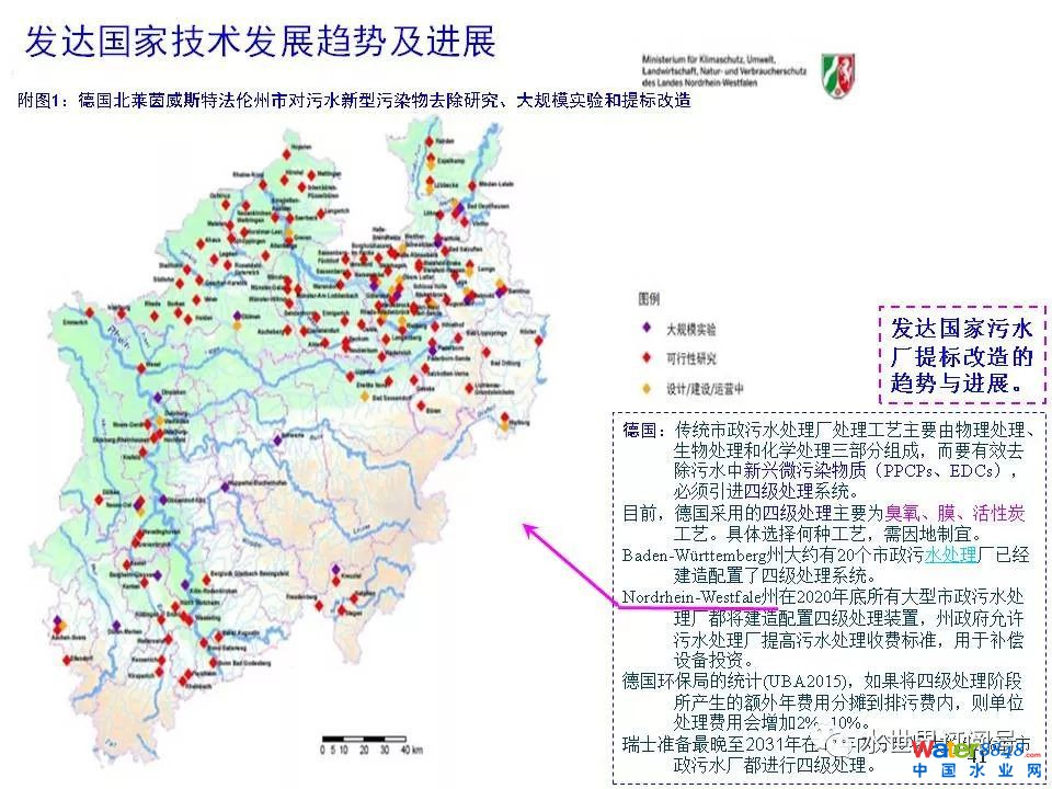 城市黑臭水体治理的新理论和技术框架及常见技术问题分析