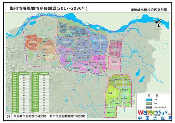 郑州市海绵城市专项规划