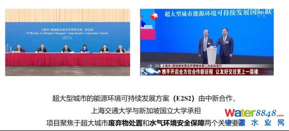 上海交大-张景新团队报告:城市有机固体废弃物就地资源化技术和生态能源系统246.png